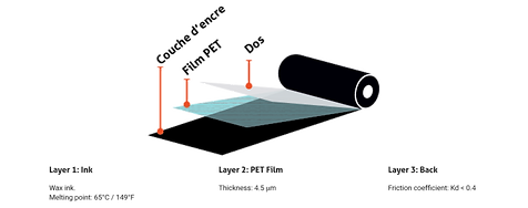 AWX FH ribbon structure.png