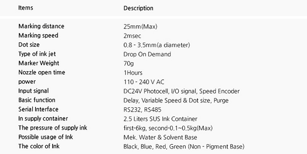 maccell T3 + Marker Specs.png
