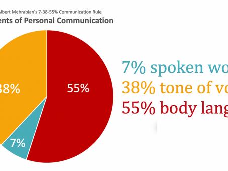 4 Gaya Berkomunikasi Dengan Anak