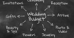3 Things That Will Affect Your Wedding Budget