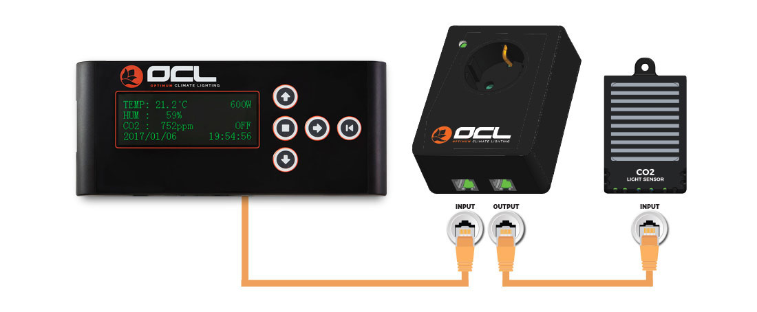 CO2 Sensor & Power Supply
