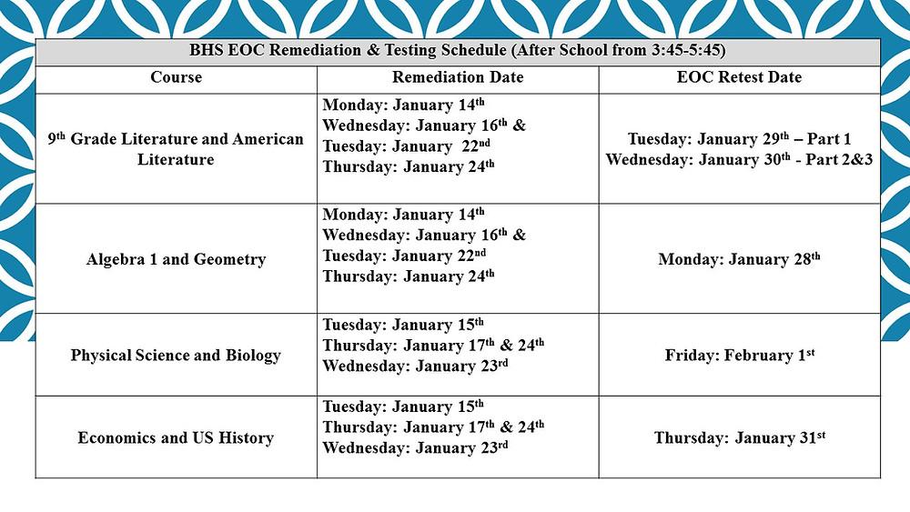 BHS EOC Remediation & Testing Schedule