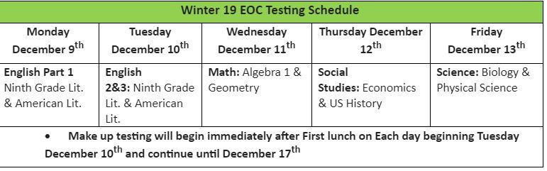 WINTER 2019 EOC Testing Schedule