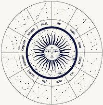 Astrology-Chart-Flora--Fauna-Poster (1).