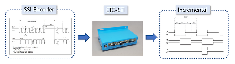 etc-sti_app.png