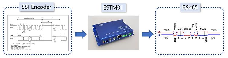 ESTM01_process.png