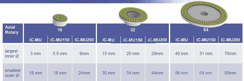 MU_Axial_scale.jpg