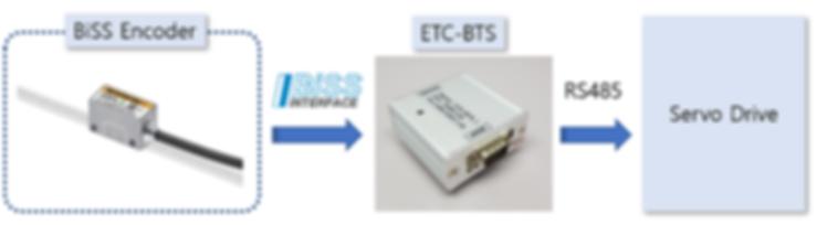 ETC-BTS_APP.png
