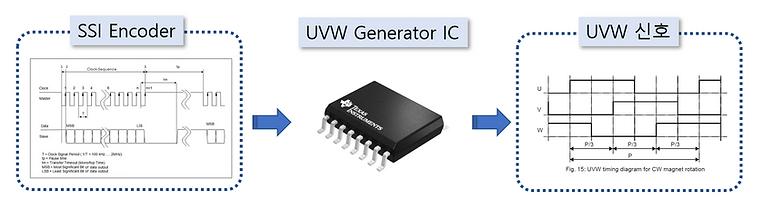 uvw_generator.png