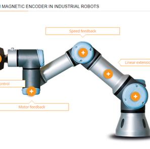Robot_encoder.png