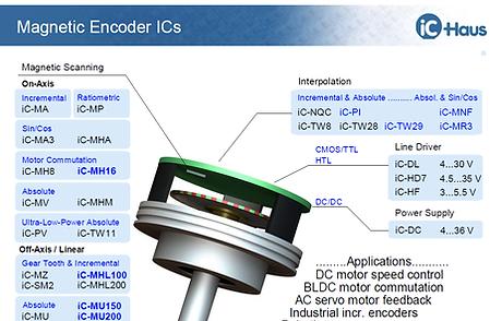 magnetic-encoder.png