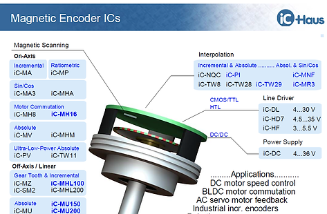 magnetic-encoder.png