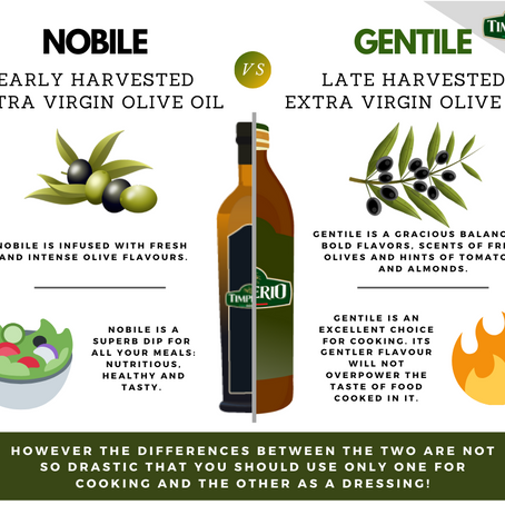 Extra Virgin Olive Oil Product review- Timperio's Nobile Vs Gentile