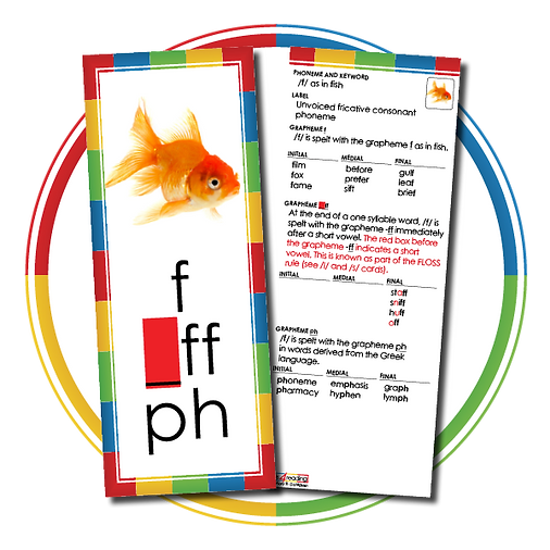 Australian Phoneme/Grapheme Cards – Teacher's Instructional Set
