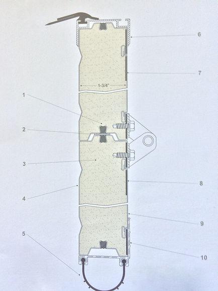 sección de portón de garage con aislante, componentes internos de portón de garage, componentes internos puerta de garage