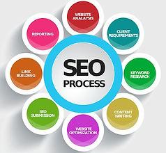 seo-search-engine-optimization-837x480_e
