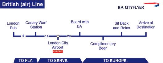 British Airways Brief