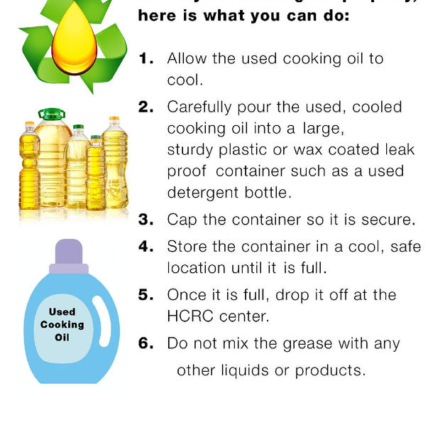 Recycling Cooking Oils