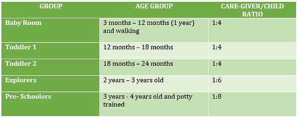 group age after text.png