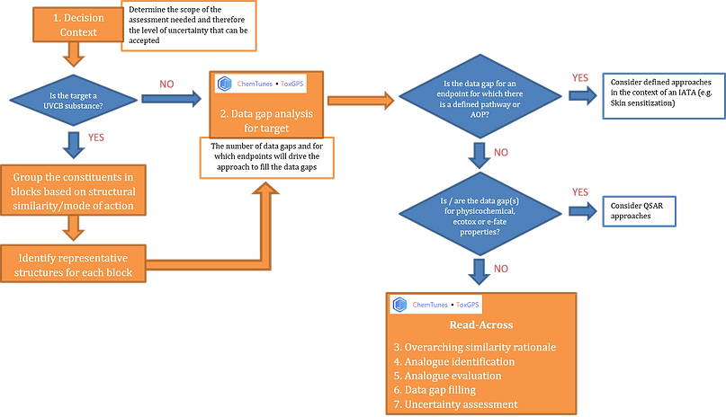 workflow-UVCB.png