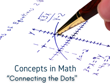 Why do some children find Math difficult?