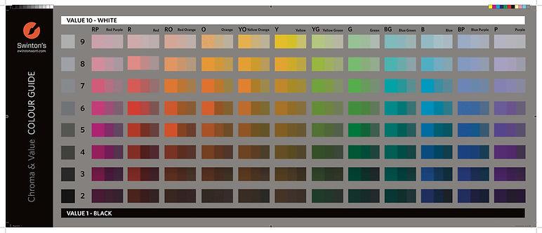 Chroma & Value Colour Guide