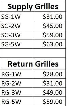 Grilles Pricing.jpg