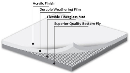 IB sample membrane with layers.jpg