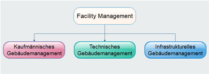 Facility Management.png