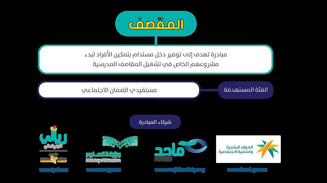Maqsaf-06-06.png