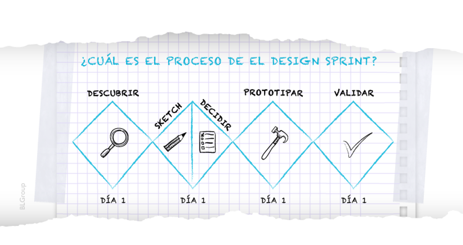 DESIGN-SPRINT.png