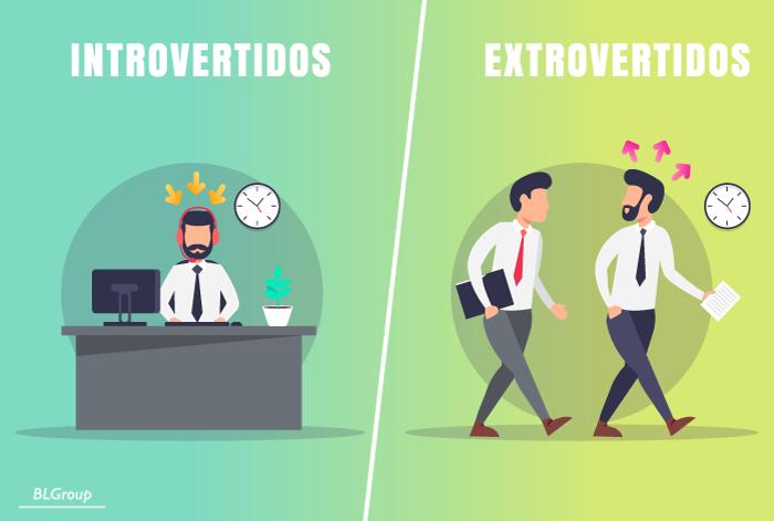 BLGroup Introvertidos vs Extrovertidos