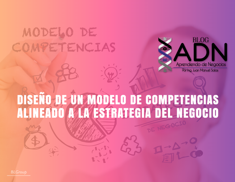 BLGroup Modelo de Competencias