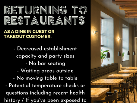 CUSTOMERS - Returning to Restaurants