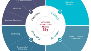 The new concept of marketing - MODERN MARKETING
