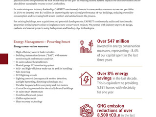 Deux projets de Krome cités dans le rapport annuel 2019 de Capreit