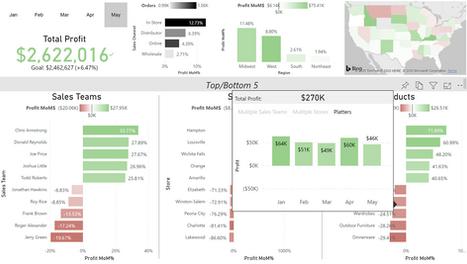 Executive Sales Dashboard