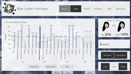 HR Data Insights - DataZoe