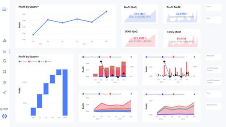 Visual Guide DataZoe