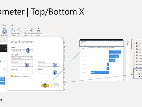 Top/Bottom X On Same Visual Chart