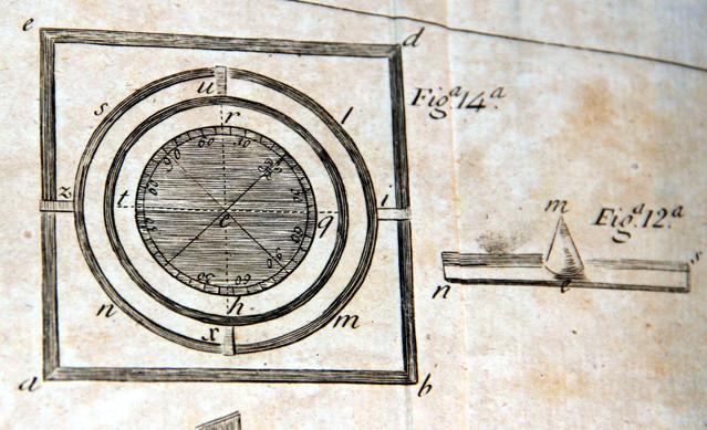 "Print of an old binnacle from the book ""Curso de Estudios Elementales de Marina"" de Gabriel Ciscar, 1833 (Jaume Ferrando Barceló Collection. Photo by Sebastià Vidal)."