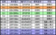 陶藝電窯規格表