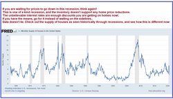 inventory_recessions_text