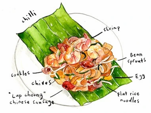 Stickerrific  | Postcard | Char Koay Teow