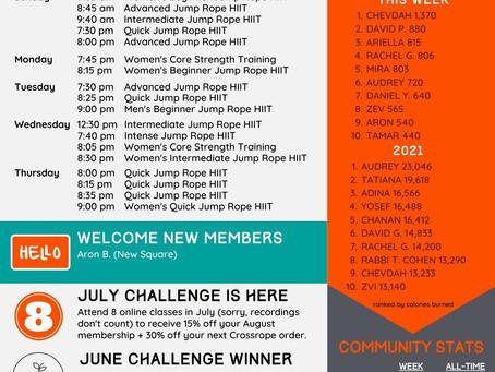 July 9 Newsletter & Leaderboard