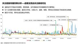东风日产2015年度SUV车系传播方案【汽车之家】20151202_页面_18.