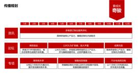 东风日产2015年度SUV车系传播方案【汽车之家】20151202_页面_44.