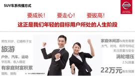 东风日产2015年度SUV车系传播方案【汽车之家】20151202_页面_38.