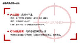 东风日产2015年度SUV车系传播方案【汽车之家】20151202_页面_32.
