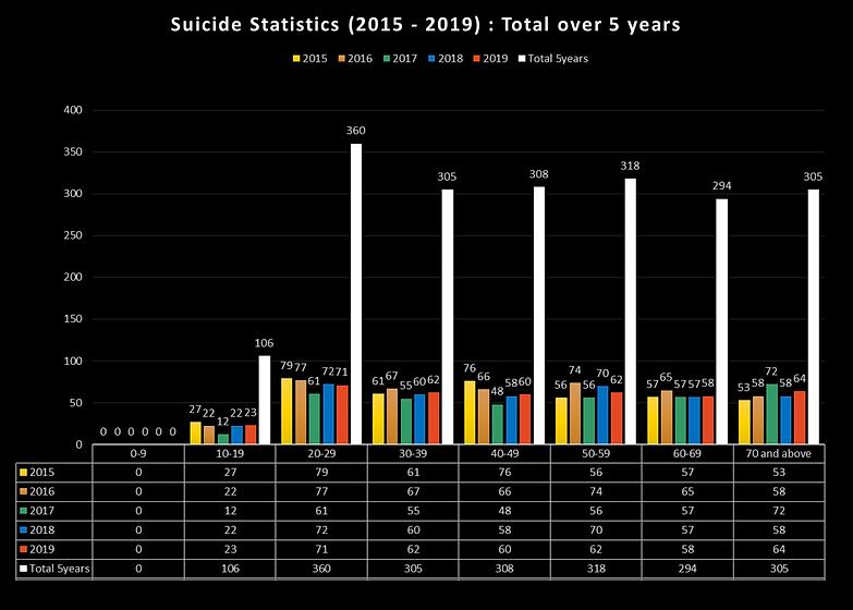 Stats Bar total.png
